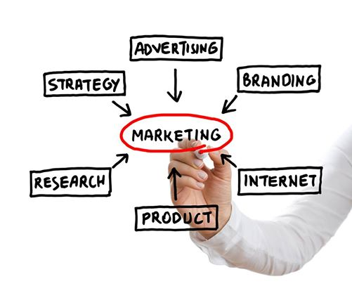 Top digital marketing methods for internet businesses